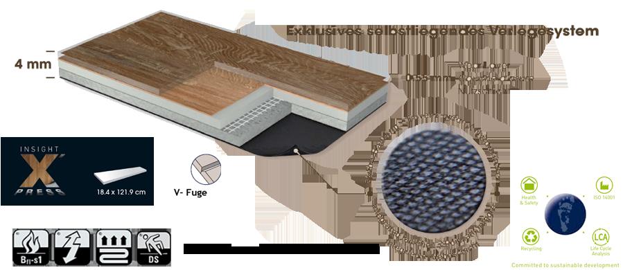 Gerflor Insight X Press Selbstliegend Vinyl Boden ohne Kleber