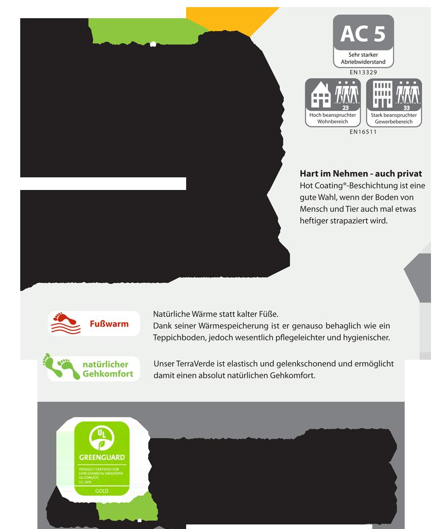 Corpet Katalog Information terraverde Naturdesign-Boden
