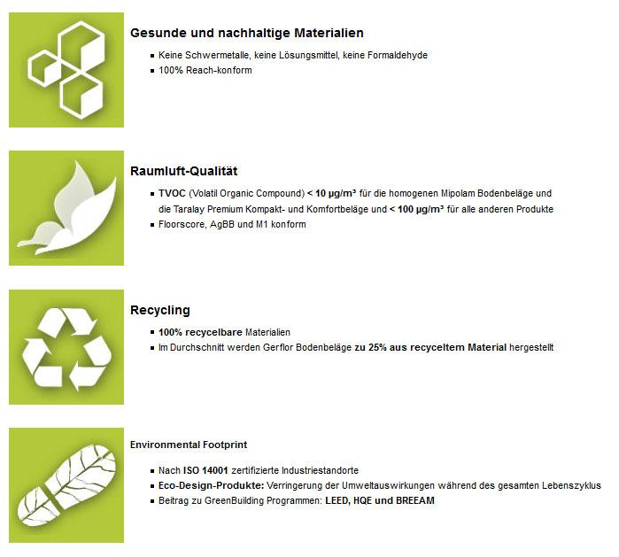 Gerflor Umwelt Information